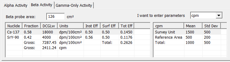 with the activity estimated mean and standard deviation in each of the emission type groups alpha beta and gamma the entry of the values in the beta