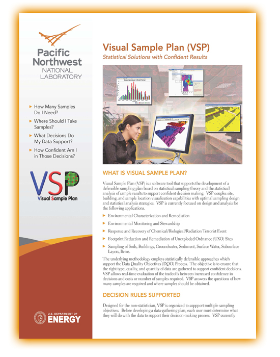 Visual Sample Plan